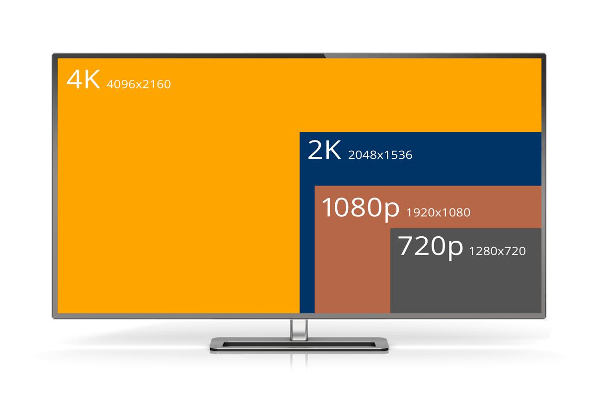 Ultra HD/4K – noe for filmamatøren?